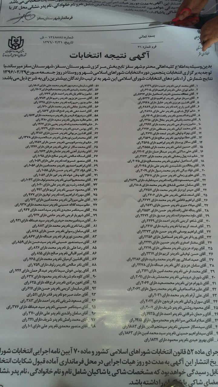 نتیجه انتخابات شورای اسلامی دوره پنجم شهرستان سقز